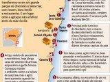 Pontos Turísticos em Porto Seguro, Cabrália, Arraial D'ajuda e Trancoso